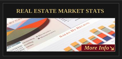 Real Estate market stats